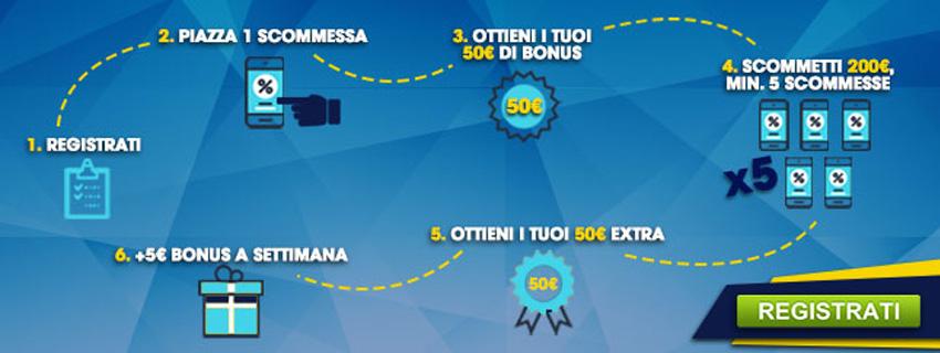 Bonus Scommesse William Hill, fino a 100€ di bonus + 5€ alla settimana. Ecco come funziona.