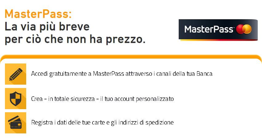 MasterPass Come iscriversi