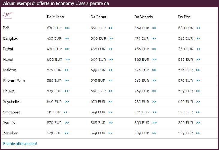 Le offerte di Qatar Airways. Con Qatar Airways voli verso destinazioni esotiche! Alcune offerte promozionali in Economy Class valide fino al 03/01/2017. #specialoffers #destinazioniesotiche © QatarAirways.com