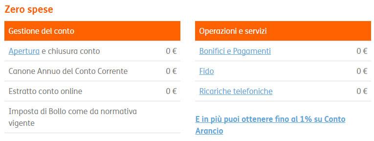 Conto Corrente Arancio di ING Direct: il conto corrente online a zero spese